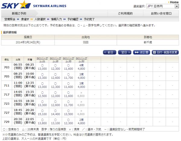 スカイマークが新運賃「SKYバーゲン」を発表!60日前までの予約で羽田=札幌4,800円!