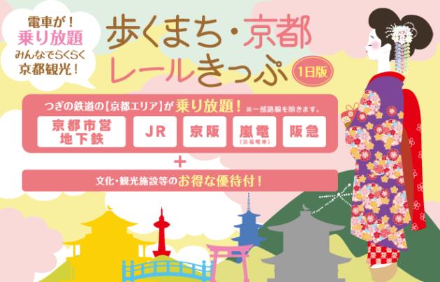 歩くまち・京都レールきっぷ