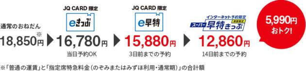 「JQ CARD」限定きっぷ