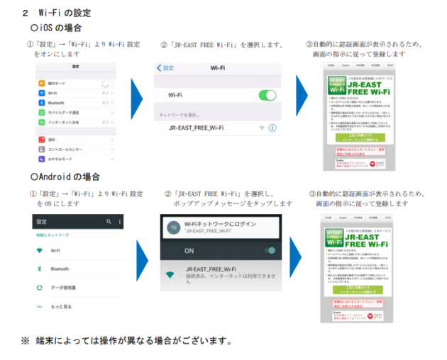 「JR-EAST FREE Wi-Fi」の設定方法