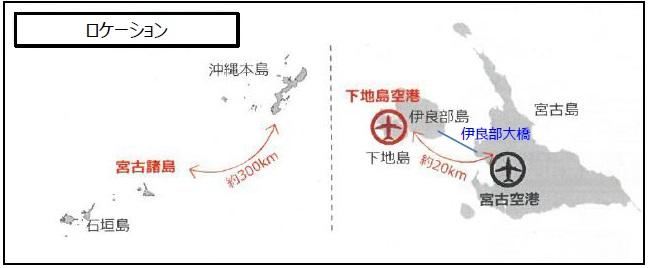 下地島空港のロケーション※発表資料より