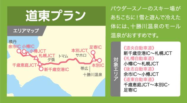 道東プランの乗り放題エリアマップ