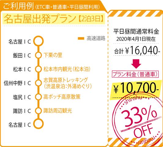 名古屋出発プランのお得な利用例